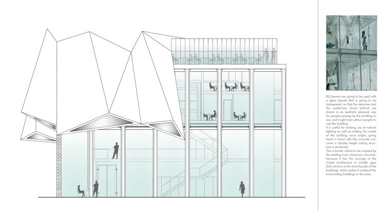 Front Elevation Definition Theatre : Dalston theatre architecture design in